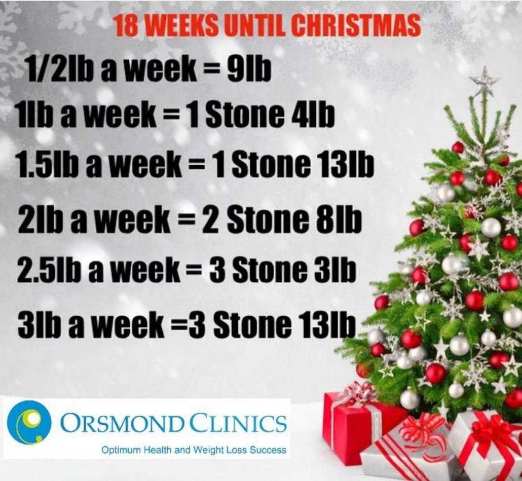 Until Christmas.18 Weeks Until Christmas Orsmond Clinics